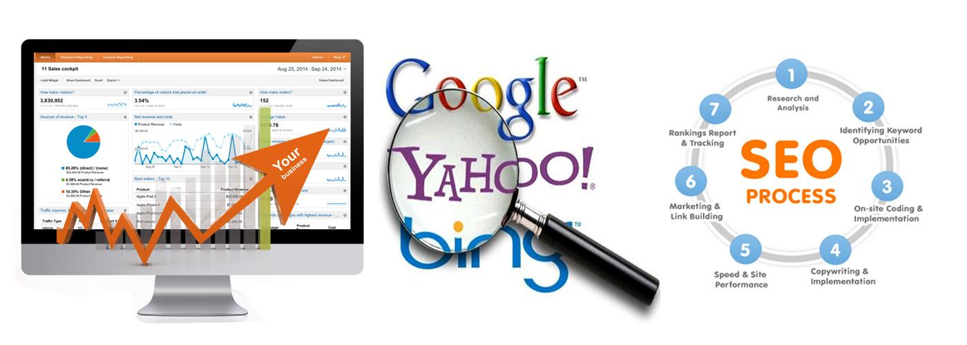 SEO Company in Mumbai |Magic Web Services